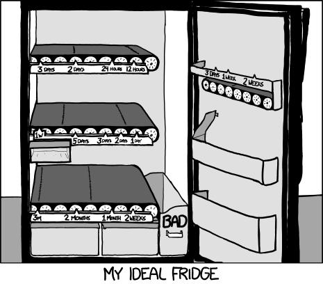 Le réfrigérateur parfait pour ceux qui ont tendance à oublier des aliments. Source : xkcd